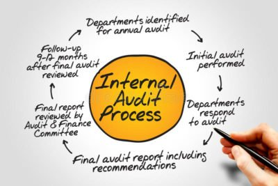 Internal Audit Career Path: Mary (32), Internal Auditor