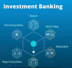 How To Get Into Investment Banking With a Science Degree Graphic