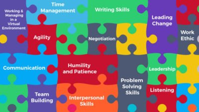 Most Important Soft Skills in Business