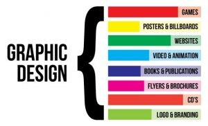 types of different graphic design