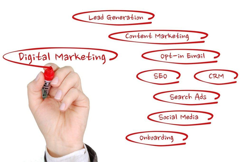 Should You Love Your Job: digital marketing, online marketing, online